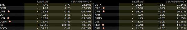 Marktscanner Beispiel
