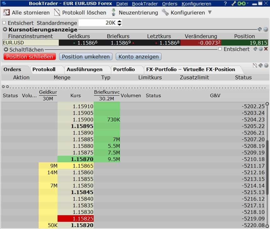 Forex Booktrader der TWS 4.0